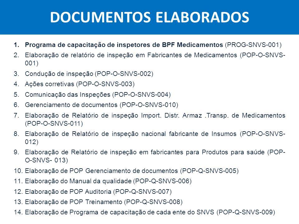 Agência Nacional de Vigilância Sanitária Anvisa DOCUMENTOS ELABORADOS 1.Programa de capacitação de inspetores de BPF Medicamentos (PROG-SNVS-001) 2.El