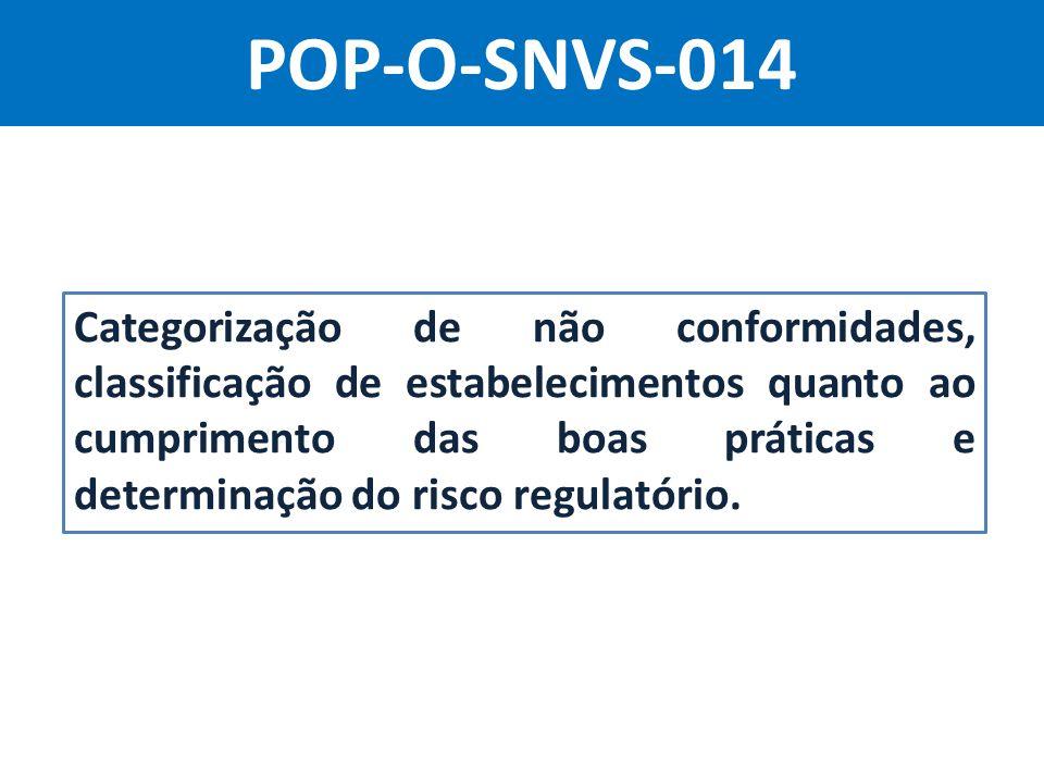 Agência Nacional de Vigilância Sanitária Anvisa Categorização de não conformidades, classificação de estabelecimentos quanto ao cumprimento das boas p