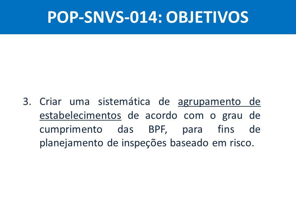 Agência Nacional de Vigilância Sanitária Anvisa 3.Criar uma sistemática de agrupamento de estabelecimentos de acordo com o grau de cumprimento das BPF