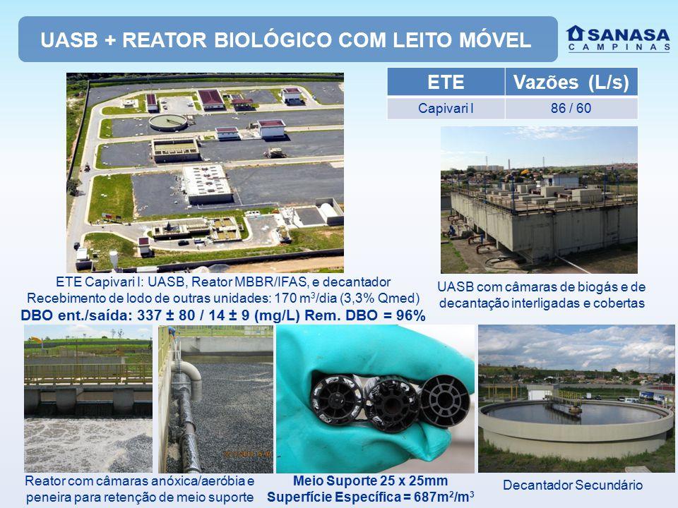 UASB + REATOR BIOLÓGICO COM LEITO MÓVEL ETEVazões (L/s) Capivari I86 / 60 ETE Capivari I: UASB, Reator MBBR/IFAS, e decantador Recebimento de lodo de outras unidades: 170 m 3 /dia (3,3% Qmed) DBO ent./saída: 337 ± 80 / 14 ± 9 (mg/L) Rem.