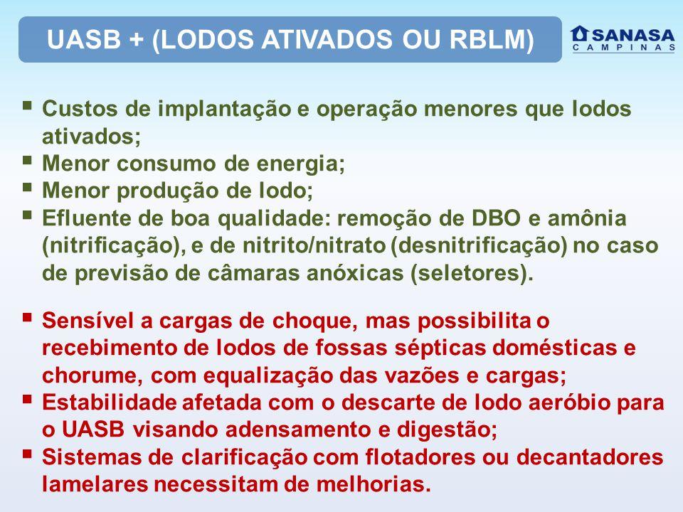 UASB + (LODOS ATIVADOS OU RBLM)  Custos de implantação e operação menores que lodos ativados;  Menor consumo de energia;  Menor produção de lodo; 