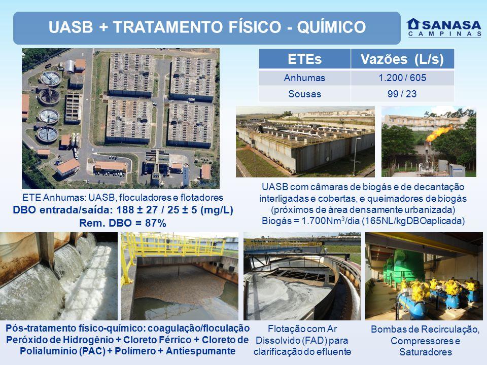 UASB + TRATAMENTO FÍSICO - QUÍMICO Pós-tratamento físico-químico: coagulação/floculação Peróxido de Hidrogênio + Cloreto Férrico + Cloreto de Polialumínio (PAC) + Polímero + Antiespumante ETEsVazões (L/s) Anhumas1.200 / 605 Sousas99 / 23 Flotação com Ar Dissolvido (FAD) para clarificação do efluente Bombas de Recirculação, Compressores e Saturadores UASB com câmaras de biogás e de decantação interligadas e cobertas, e queimadores de biogás (próximos de área densamente urbanizada) Biogás = 1.700Nm 3 /dia (165NL/kgDBOaplicada) ETE Anhumas: UASB, floculadores e flotadores DBO entrada/saída: 188 ± 27 / 25 ± 5 (mg/L) Rem.