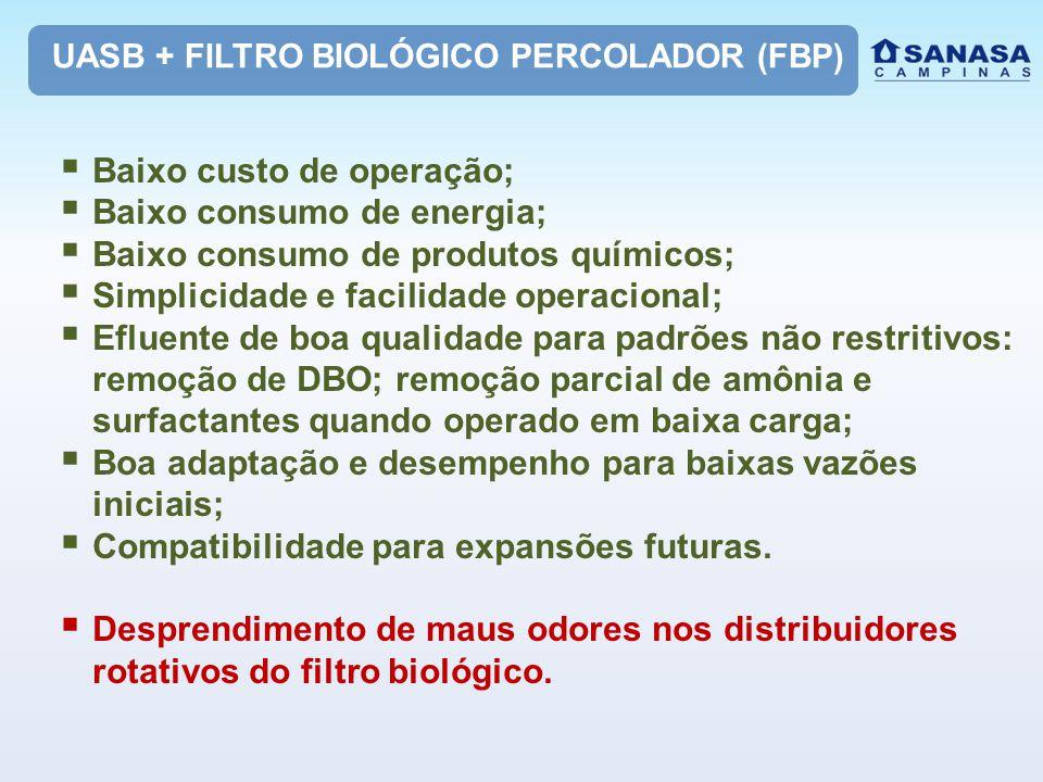 UASB + FILTRO BIOLÓGICO PERCOLADOR (FBP)  Baixo custo de operação;  Baixo consumo de energia;  Baixo consumo de produtos químicos;  Simplicidade e