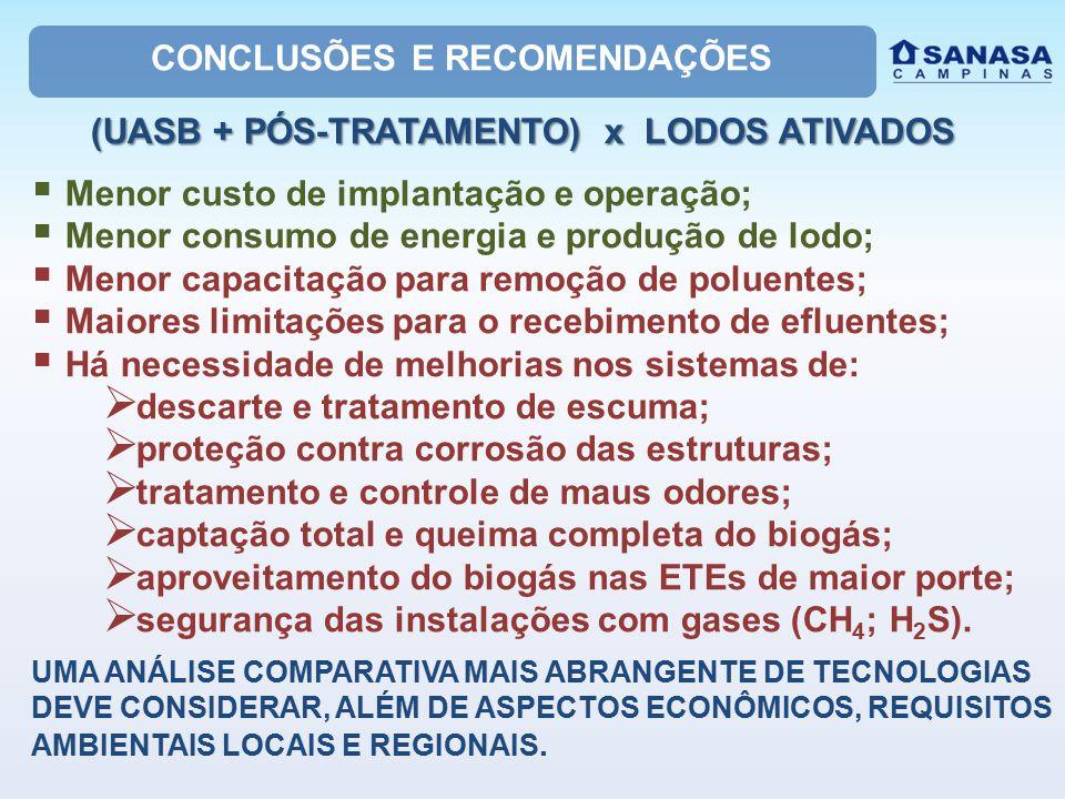 CONCLUSÕES E RECOMENDAÇÕES (UASB + PÓS-TRATAMENTO) x LODOS ATIVADOS (UASB + PÓS-TRATAMENTO) x LODOS ATIVADOS  Menor custo de implantação e operação;