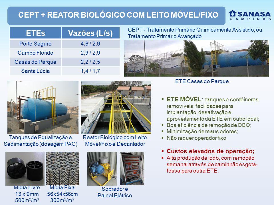 CEPT + REATOR BIOLÓGICO COM LEITO MÓVEL/FIXO ETEsVazões (L/s) Porto Seguro4,6 / 2,9 Campo Florido2,9 / 2,9 Casas do Parque2,2 / 2,5 Santa Lúcia1,4 / 1,7 Reator Biológico com Leito Móvel/Fixo e Decantador ETE Casas do Parque Tanques de Equalização e Sedimentação (dosagem PAC) Soprador e Painel Elétrico Mídia Livre 13 x 9mm 500m 2 /m 3 Mídia Fixa 56x54x56cm 300m 2 /m 3  ETE MÓVEL: tanques e contêineres removíveis; facilidades para implantação, desativação e aproveitamento da ETE em outro local;  Boa eficiência de remoção de DBO;  Minimização de maus odores;  Não requer operador fixo.