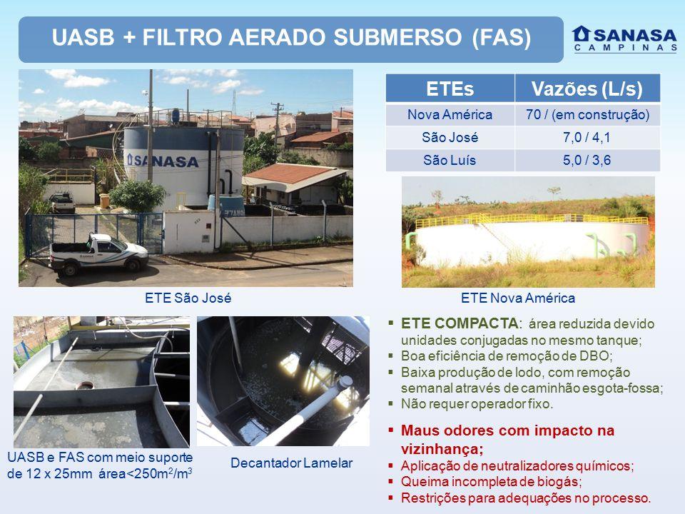 UASB + FILTRO AERADO SUBMERSO (FAS) ETEsVazões (L/s) Nova América70 / (em construção) São José7,0 / 4,1 São Luís5,0 / 3,6 ETE São JoséETE Nova América UASB e FAS com meio suporte de 12 x 25mm área<250m 2 /m 3 Decantador Lamelar  ETE COMPACTA: área reduzida devido unidades conjugadas no mesmo tanque;  Boa eficiência de remoção de DBO;  Baixa produção de lodo, com remoção semanal através de caminhão esgota-fossa;  Não requer operador fixo.