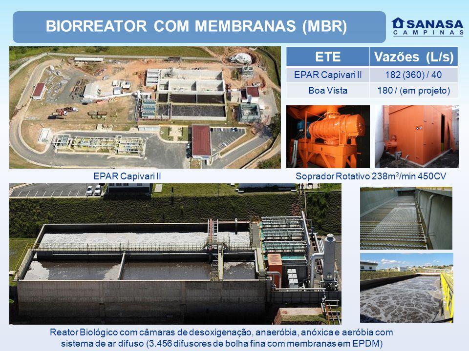 BIORREATOR COM MEMBRANAS (MBR) ETEVazões (L/s) EPAR Capivari II182 (360) / 40 Boa Vista180 / (em projeto) Reator Biológico com câmaras de desoxigenação, anaeróbia, anóxica e aeróbia com sistema de ar difuso (3.456 difusores de bolha fina com membranas em EPDM) EPAR Capivari IISoprador Rotativo 238m 3 /min 450CV