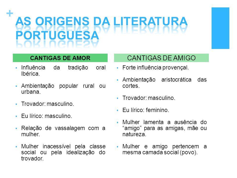 +  Influência da tradição oral Ibérica.  Ambientação popular rural ou urbana.  Trovador: masculino.  Eu lírico: masculino.  Relação de vassalagem