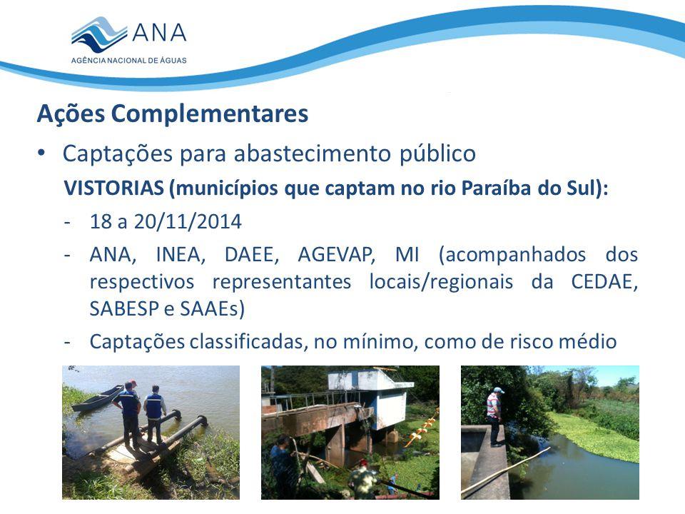 Captações para abastecimento público VISTORIAS (municípios que captam no rio Paraíba do Sul): -18 a 20/11/2014 -ANA, INEA, DAEE, AGEVAP, MI (acompanha