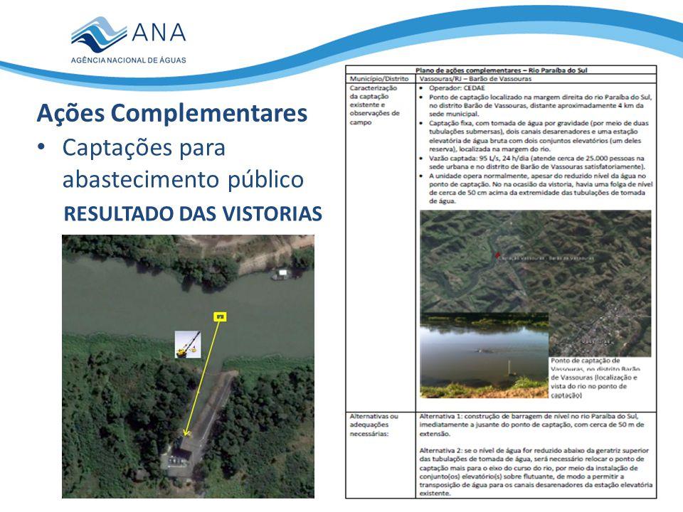 Captações para abastecimento público RESULTADO DAS VISTORIAS Ações Complementares