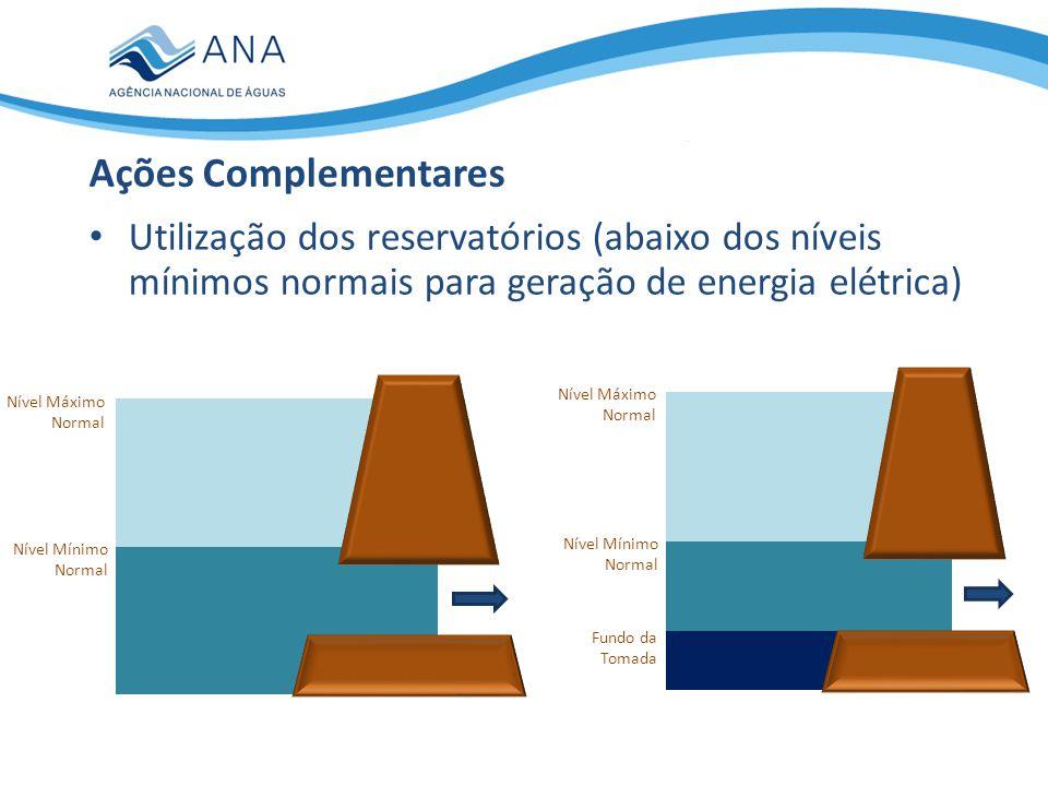 Utilização dos reservatórios (abaixo dos níveis mínimos normais para geração de energia elétrica) Ações Complementares Nível Máximo Normal Nível Mínim