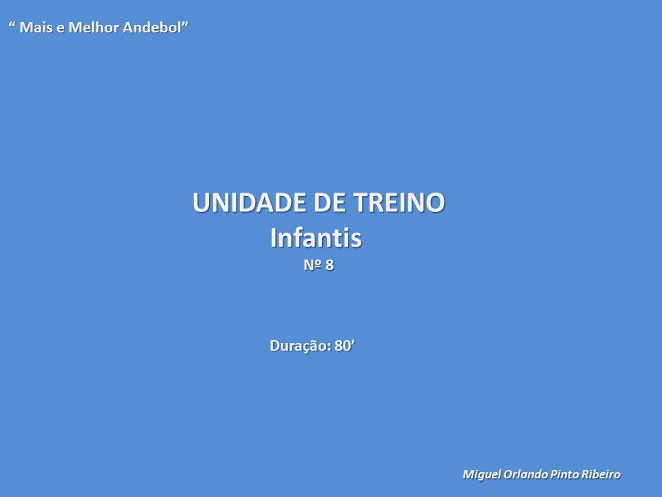 UNIDADE DE TREINO Infantis Nº 8 Mais e Melhor Andebol Miguel Orlando Pinto Ribeiro Duração: 80'