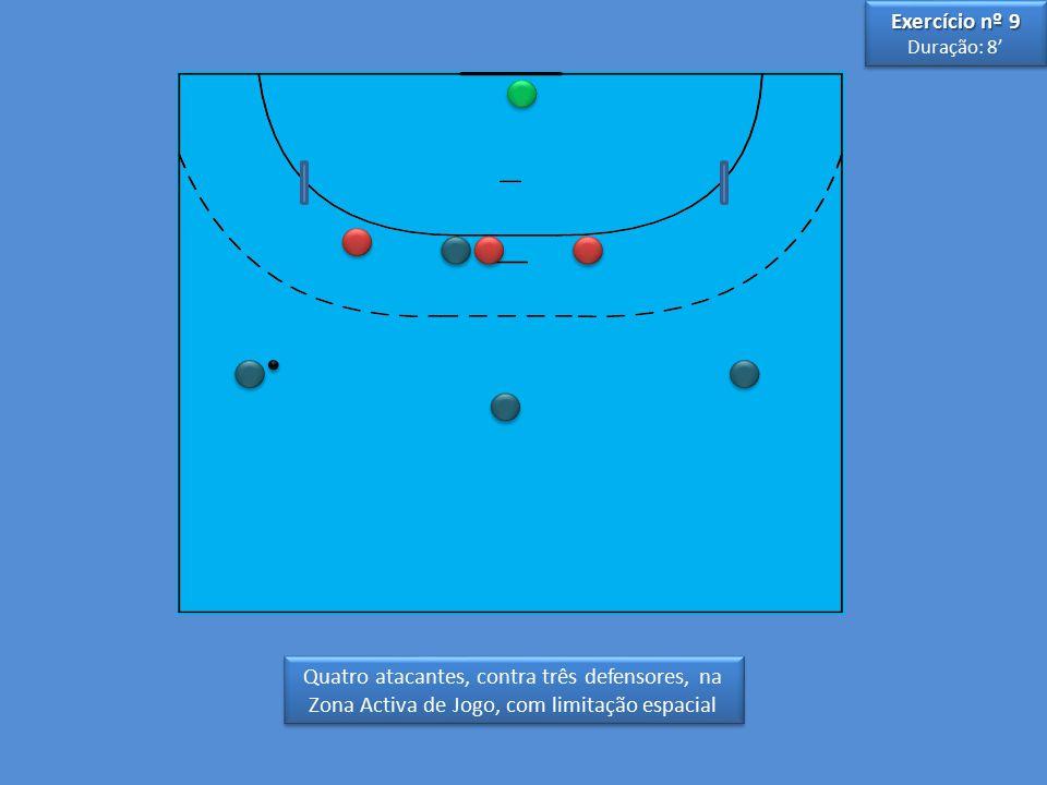 Quatro atacantes, contra três defensores, na Zona Activa de Jogo, com limitação espacial Exercício nº 9 Duração: 8' Exercício nº 9 Duração: 8'