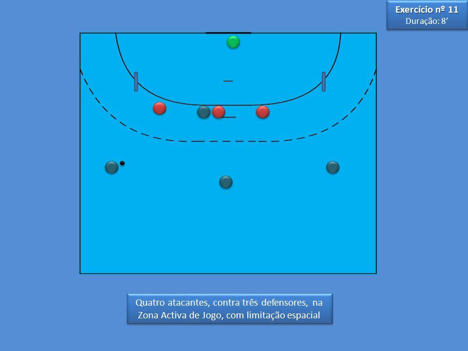 Quatro atacantes, contra três defensores, na Zona Activa de Jogo, com limitação espacial Exercício nº 11 Duração: 8' Exercício nº 11 Duração: 8'