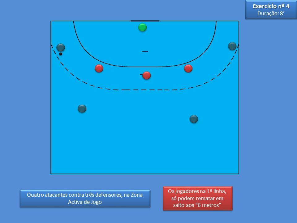Quatro atacantes contra três defensores, na Zona Activa de Jogo Exercício nº 4 Duração: 8' Exercício nº 4 Duração: 8' Os jogadores na 1ª linha, só podem rematar em salto aos 6 metros