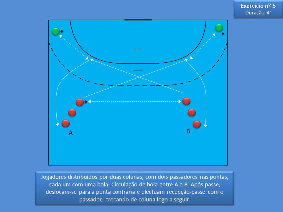 Jogadores distribuídos por uma coluna, cada um com uma bola, efectuam remates dirigidos dos 9 metros (descentrados).