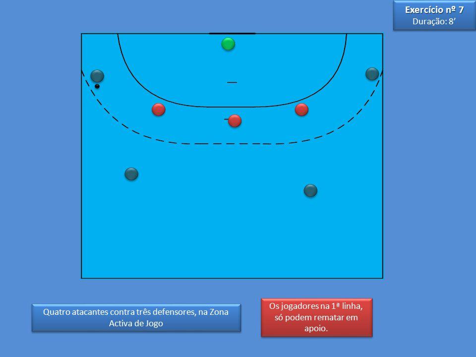 Quatro atacantes contra três defensores, na Zona Activa de Jogo Exercício nº 7 Duração: 8' Exercício nº 7 Duração: 8' Os jogadores na 1ª linha, só podem rematar em apoio.