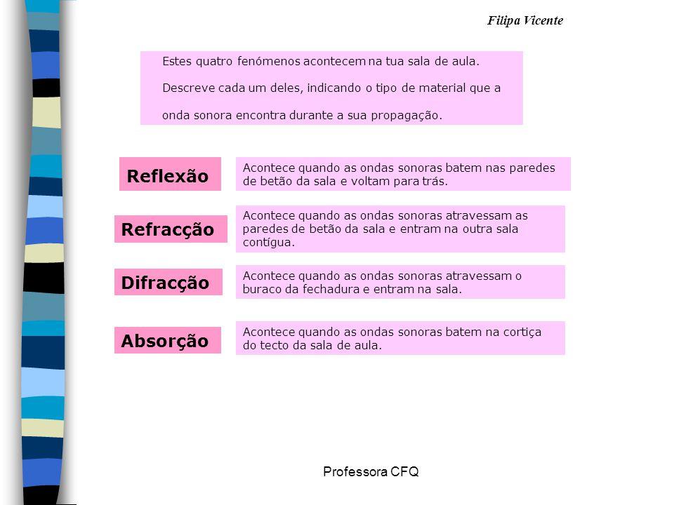 Filipa Vicente Professora CFQ Estes quatro fenómenos acontecem na tua sala de aula. Descreve cada um deles, indicando o tipo de material que a onda so