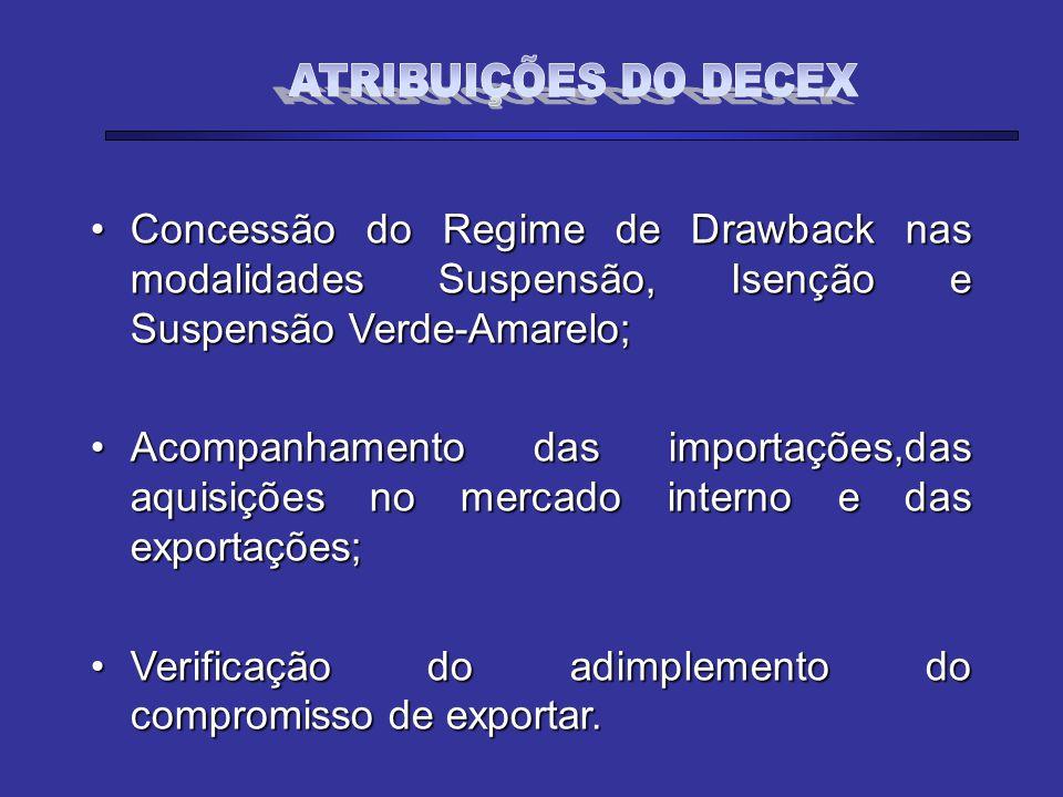 Concessão do Regime de Drawback nas modalidades Suspensão, Isenção e Suspensão Verde-Amarelo;Concessão do Regime de Drawback nas modalidades Suspensão