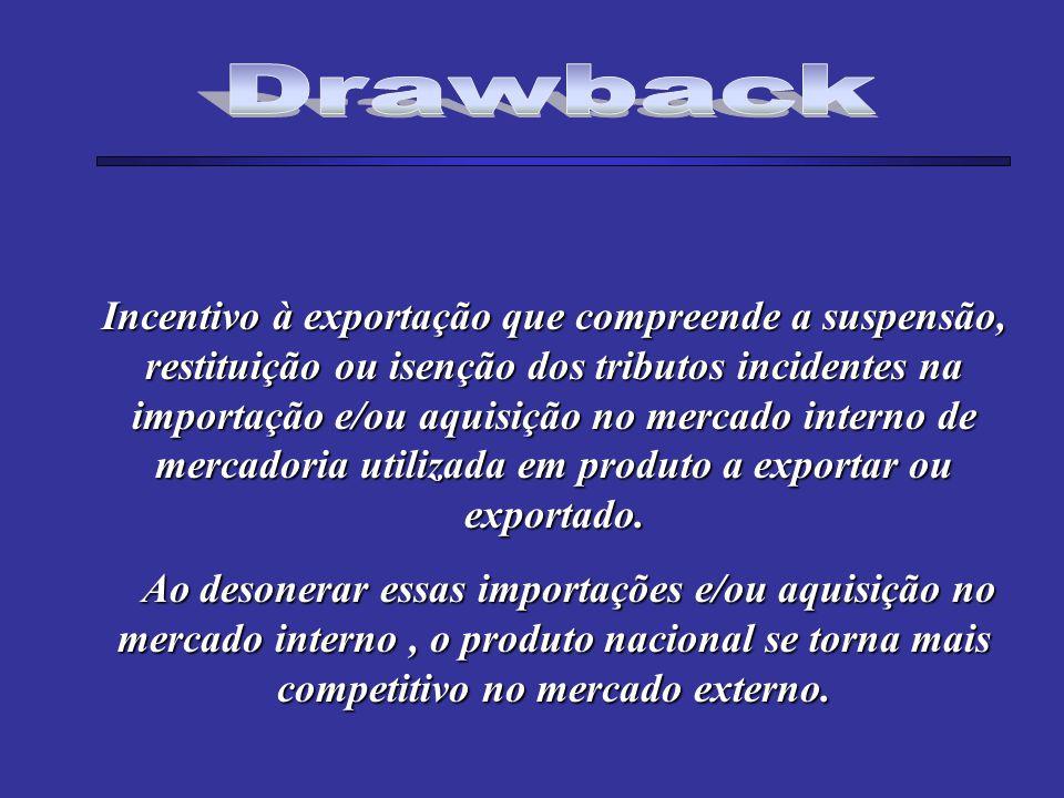 Drawback IsençãoDrawback Isenção Drawback RestituiçãoDrawback Restituição Drawback SuspensãoDrawback Suspensão Drawback Suspensão Verde-AmareloDrawback Suspensão Verde-Amarelo