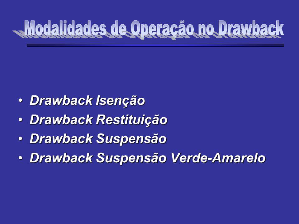 Drawback IsençãoDrawback Isenção Drawback RestituiçãoDrawback Restituição Drawback SuspensãoDrawback Suspensão Drawback Suspensão Verde-AmareloDrawbac