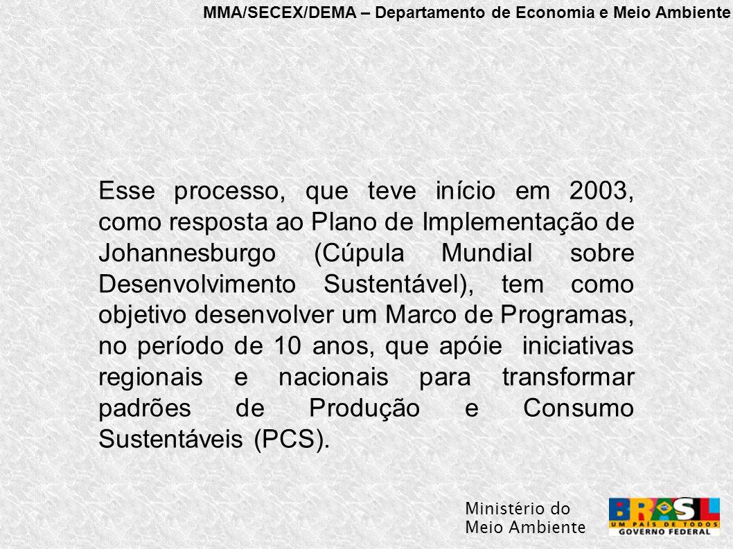 MMA/SECEX/DEMA – Departamento de Economia e Meio Ambiente Ministério do Meio Ambiente Esse processo, que teve início em 2003, como resposta ao Plano de Implementação de Johannesburgo (Cúpula Mundial sobre Desenvolvimento Sustentável), tem como objetivo desenvolver um Marco de Programas, no período de 10 anos, que apóie iniciativas regionais e nacionais para transformar padrões de Produção e Consumo Sustentáveis (PCS).