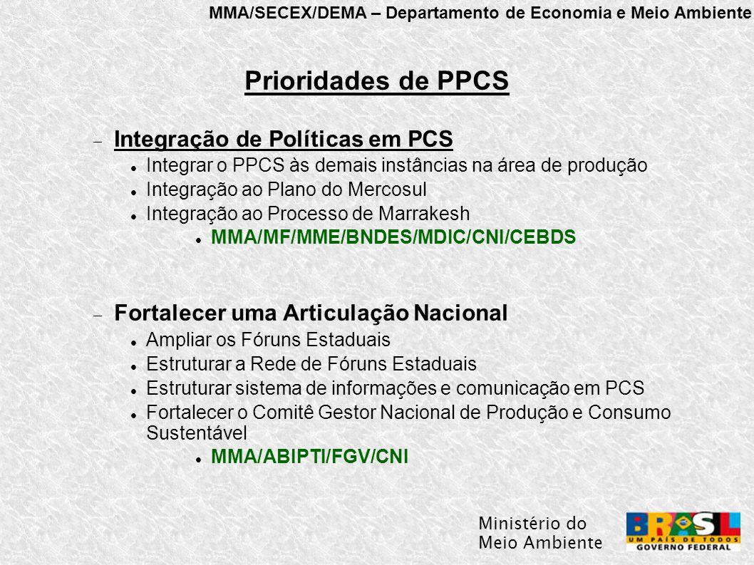 MMA/SECEX/DEMA – Departamento de Economia e Meio Ambiente Ministério do Meio Ambiente Prioridades de PPCS  Integração de Políticas em PCS Integrar o PPCS às demais instâncias na área de produção Integração ao Plano do Mercosul Integração ao Processo de Marrakesh MMA/MF/MME/BNDES/MDIC/CNI/CEBDS  Fortalecer uma Articulação Nacional Ampliar os Fóruns Estaduais Estruturar a Rede de Fóruns Estaduais Estruturar sistema de informações e comunicação em PCS Fortalecer o Comitê Gestor Nacional de Produção e Consumo Sustentável MMA/ABIPTI/FGV/CNI