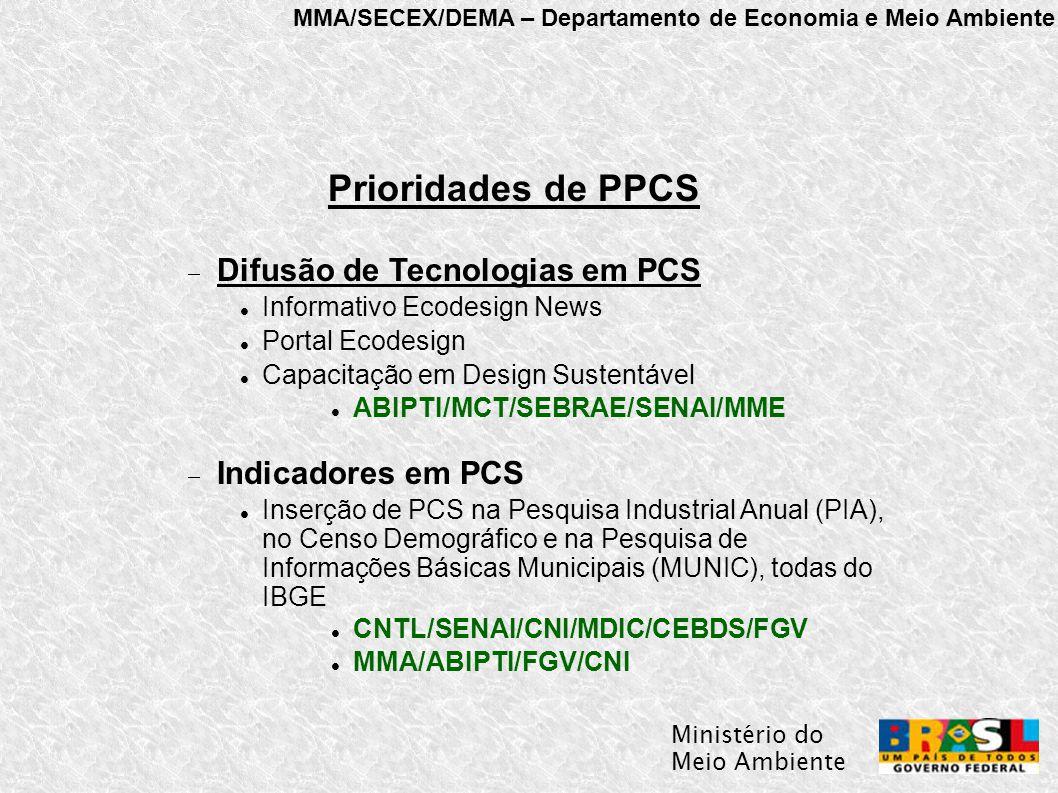 MMA/SECEX/DEMA – Departamento de Economia e Meio Ambiente Ministério do Meio Ambiente Prioridades de PPCS  Difusão de Tecnologias em PCS Informativo Ecodesign News Portal Ecodesign Capacitação em Design Sustentável ABIPTI/MCT/SEBRAE/SENAI/MME  Indicadores em PCS Inserção de PCS na Pesquisa Industrial Anual (PIA), no Censo Demográfico e na Pesquisa de Informações Básicas Municipais (MUNIC), todas do IBGE CNTL/SENAI/CNI/MDIC/CEBDS/FGV MMA/ABIPTI/FGV/CNI