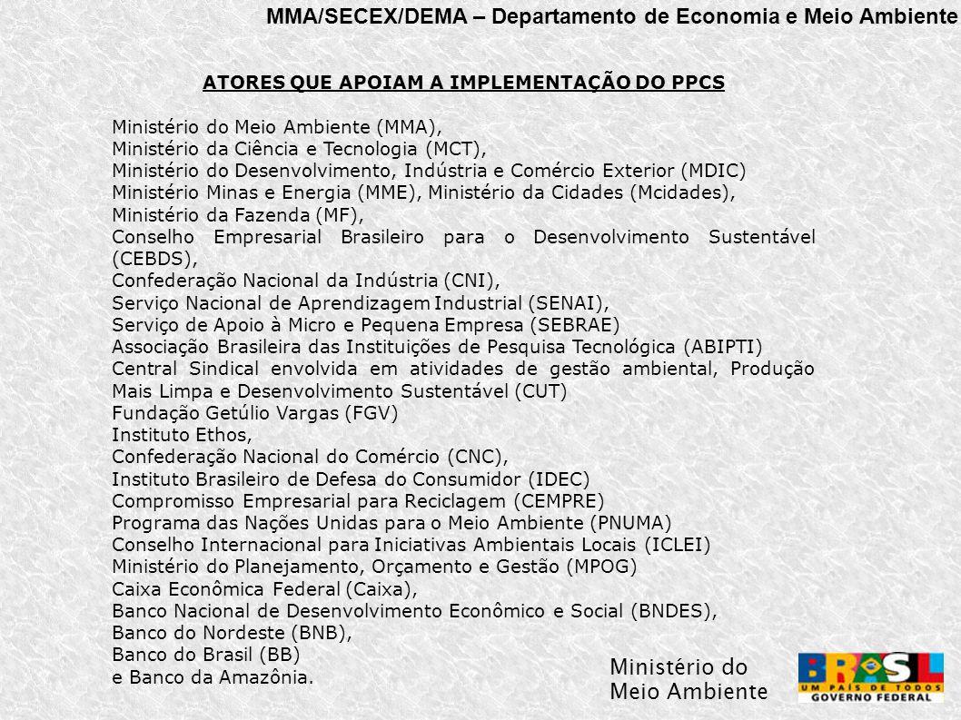 MMA/SECEX/DEMA – Departamento de Economia e Meio Ambiente Ministério do Meio Ambiente ATORES QUE APOIAM A IMPLEMENTAÇÃO DO PPCS Ministério do Meio Ambiente (MMA), Ministério da Ciência e Tecnologia (MCT), Ministério do Desenvolvimento, Indústria e Comércio Exterior (MDIC) Ministério Minas e Energia (MME), Ministério da Cidades (Mcidades), Ministério da Fazenda (MF), Conselho Empresarial Brasileiro para o Desenvolvimento Sustentável (CEBDS), Confederação Nacional da Indústria (CNI), Serviço Nacional de Aprendizagem Industrial (SENAI), Serviço de Apoio à Micro e Pequena Empresa (SEBRAE) Associação Brasileira das Instituições de Pesquisa Tecnológica (ABIPTI) Central Sindical envolvida em atividades de gestão ambiental, Produção Mais Limpa e Desenvolvimento Sustentável (CUT) Fundação Getúlio Vargas (FGV) Instituto Ethos, Confederação Nacional do Comércio (CNC), Instituto Brasileiro de Defesa do Consumidor (IDEC) Compromisso Empresarial para Reciclagem (CEMPRE) Programa das Nações Unidas para o Meio Ambiente (PNUMA) Conselho Internacional para Iniciativas Ambientais Locais (ICLEI) Ministério do Planejamento, Orçamento e Gestão (MPOG) Caixa Econômica Federal (Caixa), Banco Nacional de Desenvolvimento Econômico e Social (BNDES), Banco do Nordeste (BNB), Banco do Brasil (BB) e Banco da Amazônia.