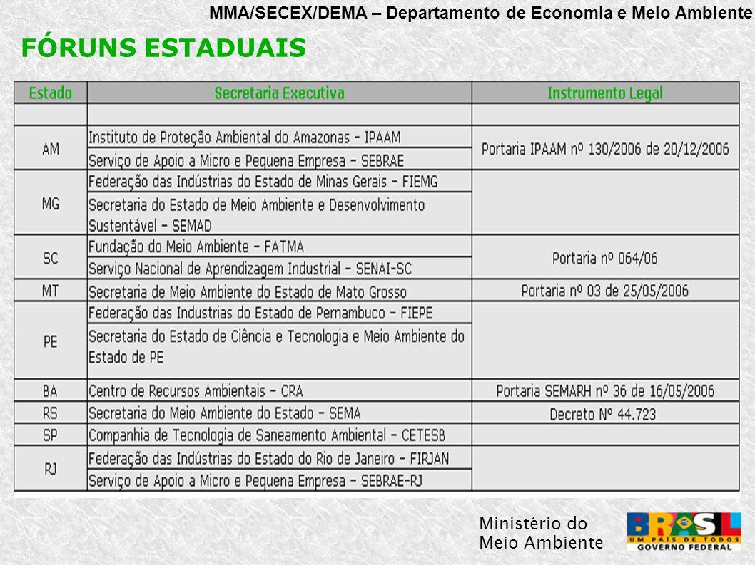 FÓRUNS ESTADUAIS MMA/SECEX/DEMA – Departamento de Economia e Meio Ambiente Ministério do Meio Ambiente