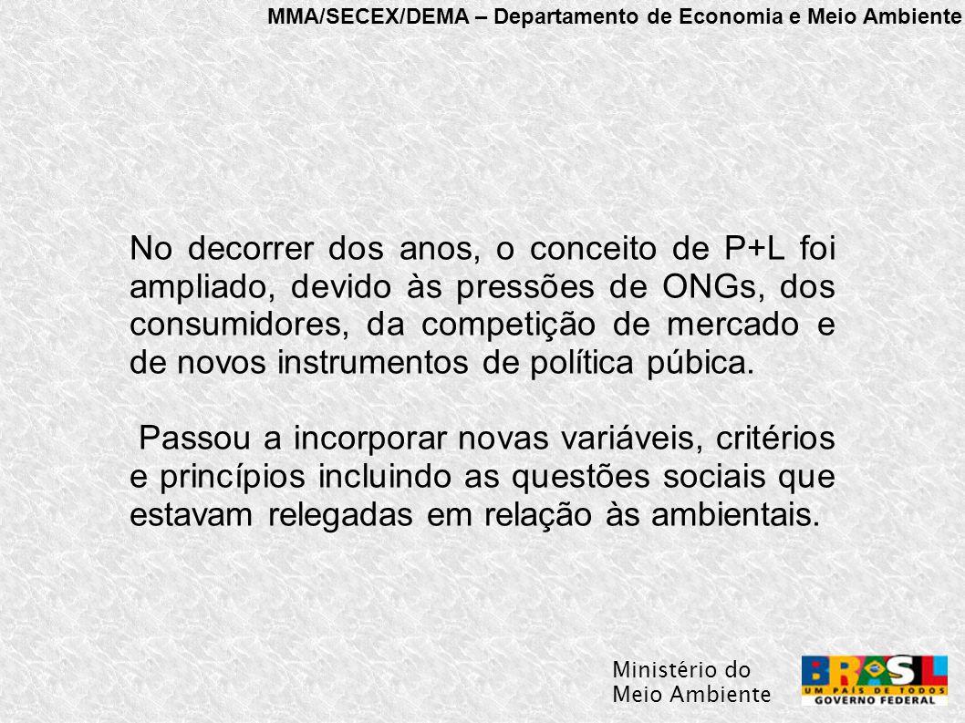 MMA/SECEX/DEMA – Departamento de Economia e Meio Ambiente Ministério do Meio Ambiente No decorrer dos anos, o conceito de P+L foi ampliado, devido às pressões de ONGs, dos consumidores, da competição de mercado e de novos instrumentos de política púbica.