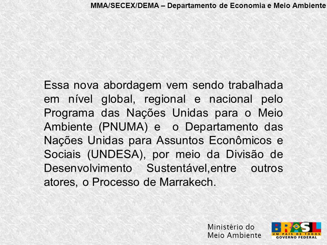 MMA/SECEX/DEMA – Departamento de Economia e Meio Ambiente Ministério do Meio Ambiente Essa nova abordagem vem sendo trabalhada em nível global, regional e nacional pelo Programa das Nações Unidas para o Meio Ambiente (PNUMA) e o Departamento das Nações Unidas para Assuntos Econômicos e Sociais (UNDESA), por meio da Divisão de Desenvolvimento Sustentável,entre outros atores, o Processo de Marrakech.