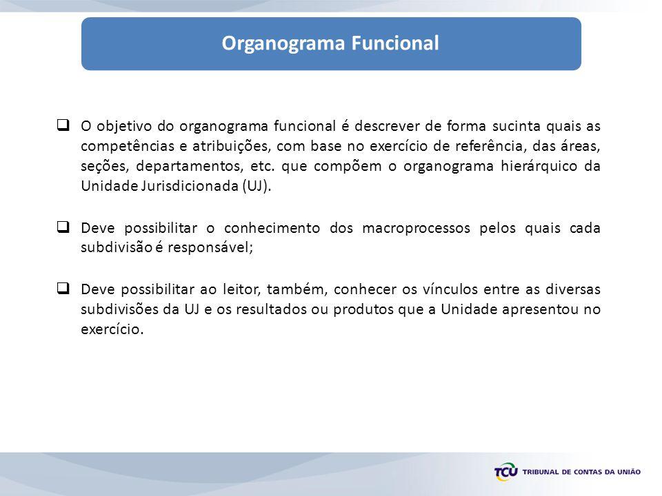 Organograma Funcional  O objetivo do organograma funcional é descrever de forma sucinta quais as competências e atribuições, com base no exercício de referência, das áreas, seções, departamentos, etc.