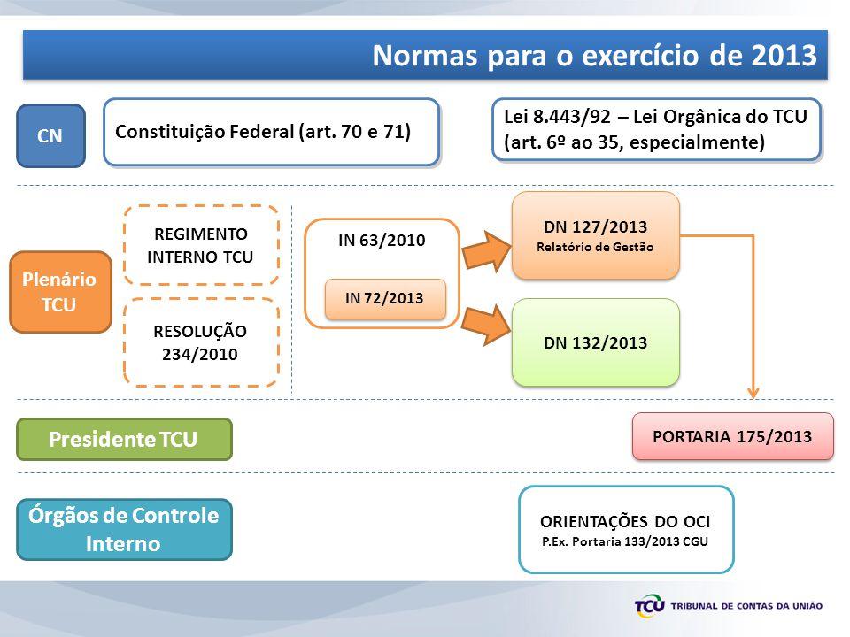 IN 63/2010 DN 132/2013 DN 127/2013 Relatório de Gestão DN 127/2013 Relatório de Gestão PORTARIA 175/2013 ORIENTAÇÕES DO OCI P.Ex.