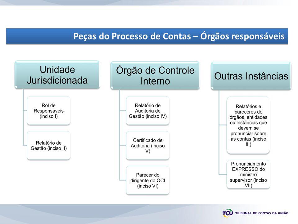 Agradecimentos Tribunal de Contas da União Secretário de Controle Externo do TCU no Amazonas Lúcia de Fátima Ribeiro Magalhães Secretária secex-am@tcu.gov.br Tel: 33039816