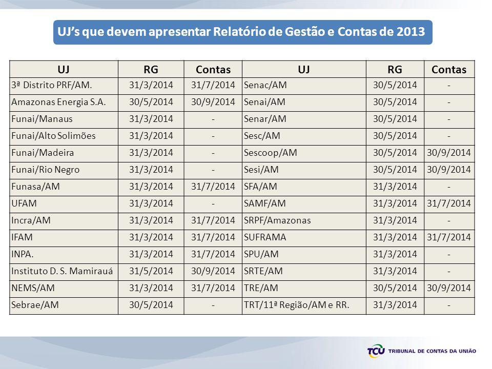 UJRGContasUJRGContas 3ª Distrito PRF/AM.31/3/201431/7/2014Senac/AM30/5/2014- Amazonas Energia S.A.30/5/201430/9/2014Senai/AM30/5/2014- Funai/Manaus31/3/2014-Senar/AM30/5/2014- Funai/Alto Solimões31/3/2014-Sesc/AM30/5/2014- Funai/Madeira31/3/2014-Sescoop/AM30/5/201430/9/2014 Funai/Rio Negro31/3/2014-Sesi/AM30/5/201430/9/2014 Funasa/AM31/3/201431/7/2014SFA/AM31/3/2014- UFAM31/3/2014-SAMF/AM31/3/201431/7/2014 Incra/AM31/3/201431/7/2014SRPF/Amazonas31/3/2014- IFAM31/3/201431/7/2014SUFRAMA31/3/201431/7/2014 INPA.31/3/201431/7/2014SPU/AM31/3/2014- Instituto D.