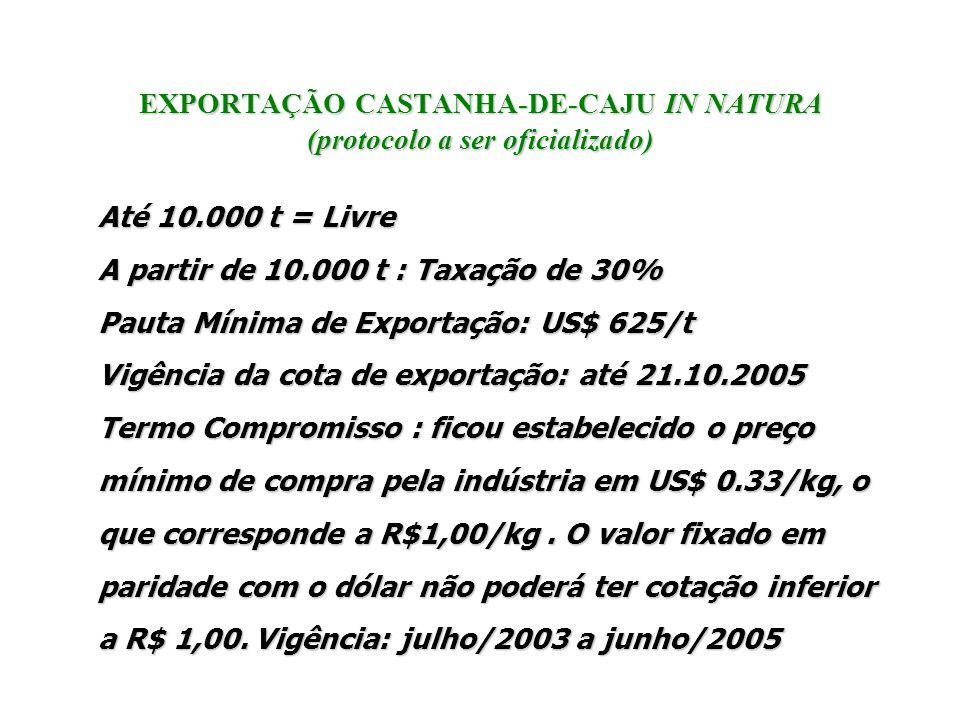 EXPORTAÇÃO CASTANHA-DE-CAJU IN NATURA (protocolo a ser oficializado) Até 10.000 t = Livre A partir de 10.000 t : Taxação de 30% Pauta Mínima de Export