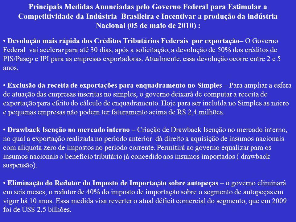 Principais Medidas Anunciadas pelo Governo Federal para Estimular a Competitividade da Indústria Brasileira e Incentivar a produção da indústria Nacional (05 de maio de 2010) : Devolução mais rápida dos Créditos Tributários Federais por exportação– O Governo Federal vai acelerar para até 30 dias, após a solicitação, a devolução de 50% dos créditos de PIS/Pasep e IPI para as empresas exportadoras.
