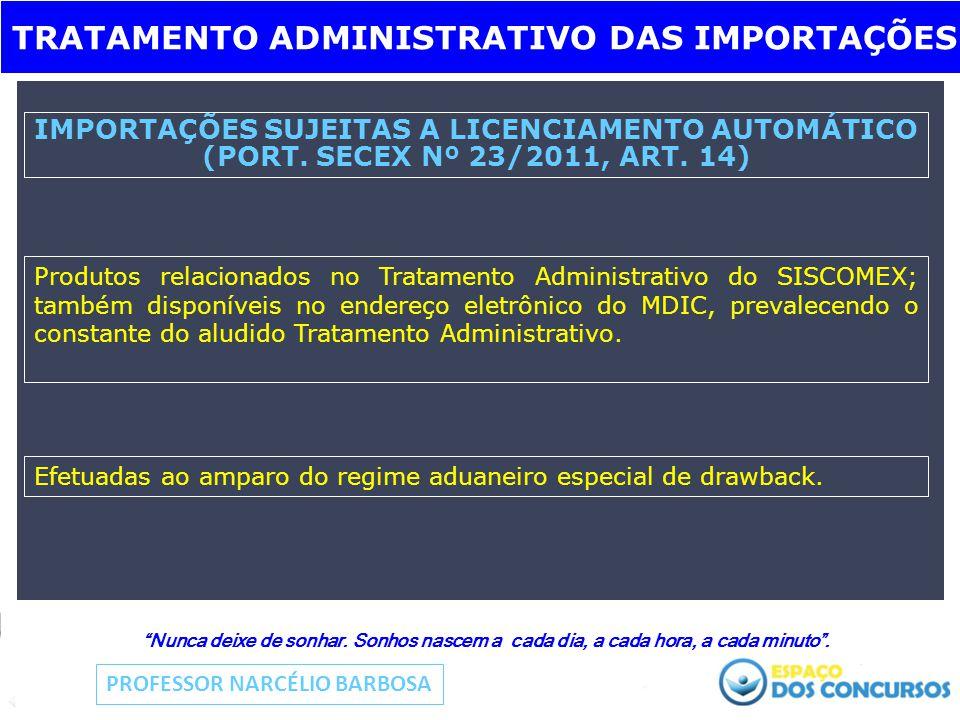 IMPORTAÇÕES SUJEITAS A LICENCIAMENTO AUTOMÁTICO (PORT.
