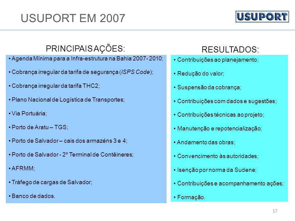 17 USUPORT EM 2007 Agenda Mínima para a Infra-estrutura na Bahia 2007- 2010; Cobrança irregular da tarifa de segurança (ISPS Code); Cobrança irregular da tarifa THC2; Plano Nacional de Logística de Transportes; Via Portuária; Porto de Aratu – TGS; Porto de Salvador – cais dos armazéns 3 e 4; Porto de Salvador - 2º Terminal de Contêineres; AFRMM; Tráfego de cargas de Salvador; Banco de dados.