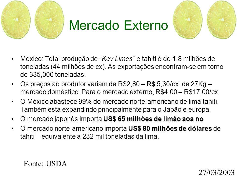 """Mercado Externo México: Total produção de """"Key Limes"""" e tahiti é de 1.8 milhões de toneladas (44 milhões de cx). As exportações encontram-se em torno"""