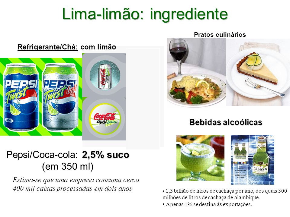 Lima-limão: ingrediente 2,5% suco Pepsi/Coca-cola: 2,5% suco (em 350 ml) Estima-se que uma empresa consuma cerca 400 mil caixas processadas em dois an