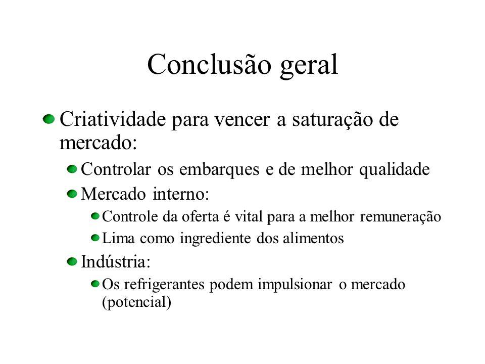 Conclusão geral Criatividade para vencer a saturação de mercado: Controlar os embarques e de melhor qualidade Mercado interno: Controle da oferta é vi