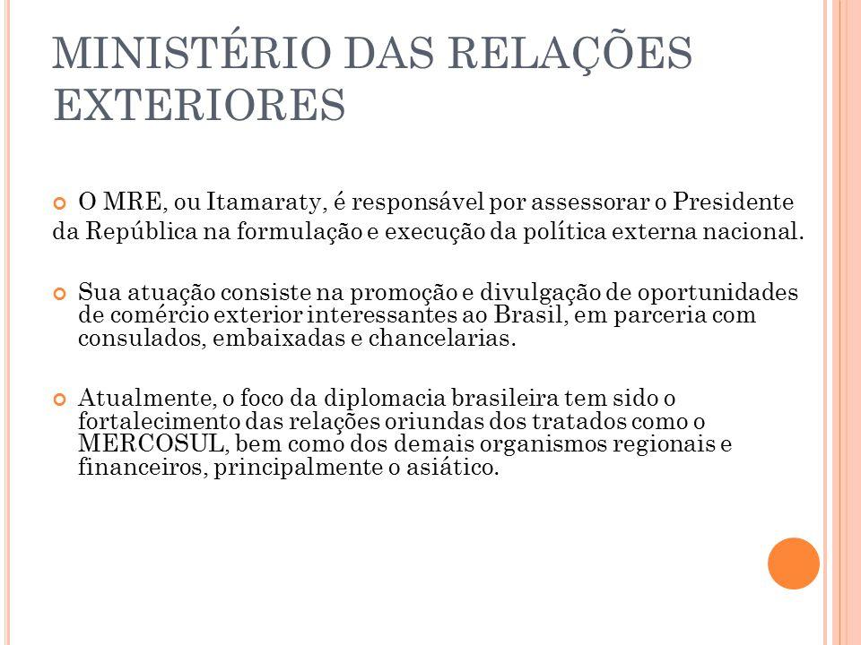 MINISTÉRIO DAS RELAÇÕES EXTERIORES O MRE, ou Itamaraty, é responsável por assessorar o Presidente da República na formulação e execução da política externa nacional.