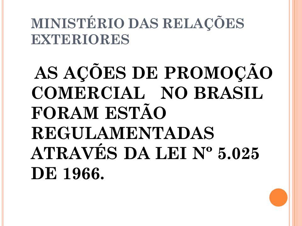 MINISTÉRIO DAS RELAÇÕES EXTERIORES AS AÇÕES DE PROMOÇÃO COMERCIAL NO BRASIL FORAM ESTÃO REGULAMENTADAS ATRAVÉS DA LEI Nº 5.025 DE 1966.