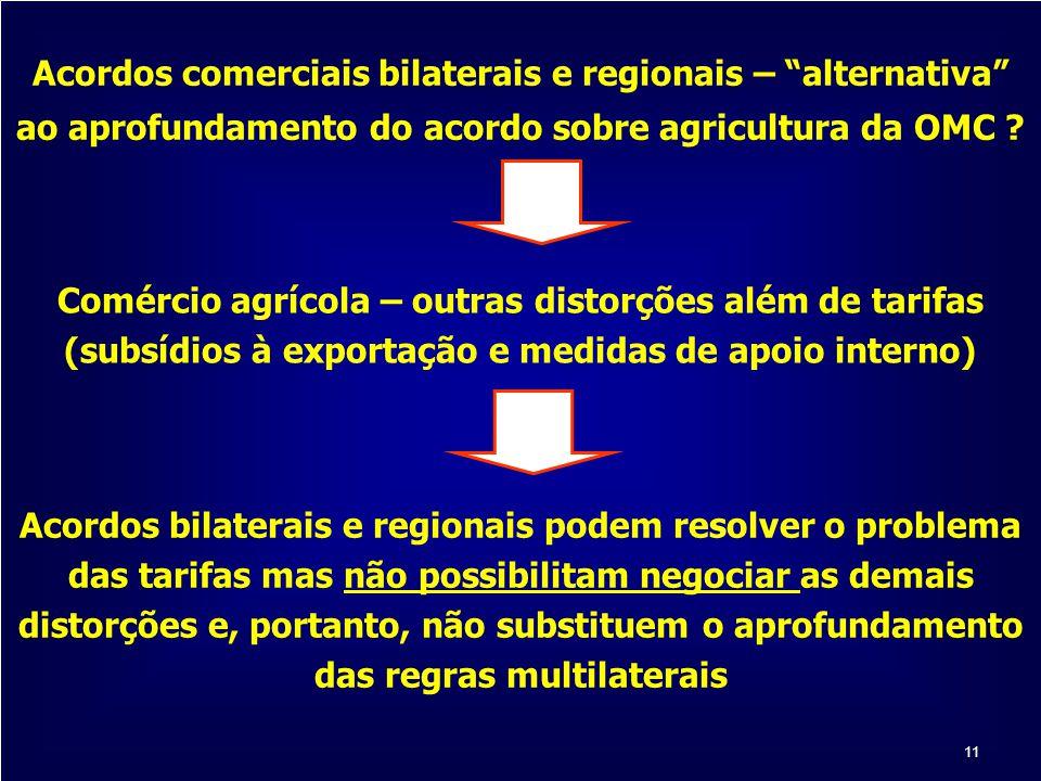 11 Acordos bilaterais e regionais podem resolver o problema das tarifas mas não possibilitam negociar as demais distorções e, portanto, não substituem