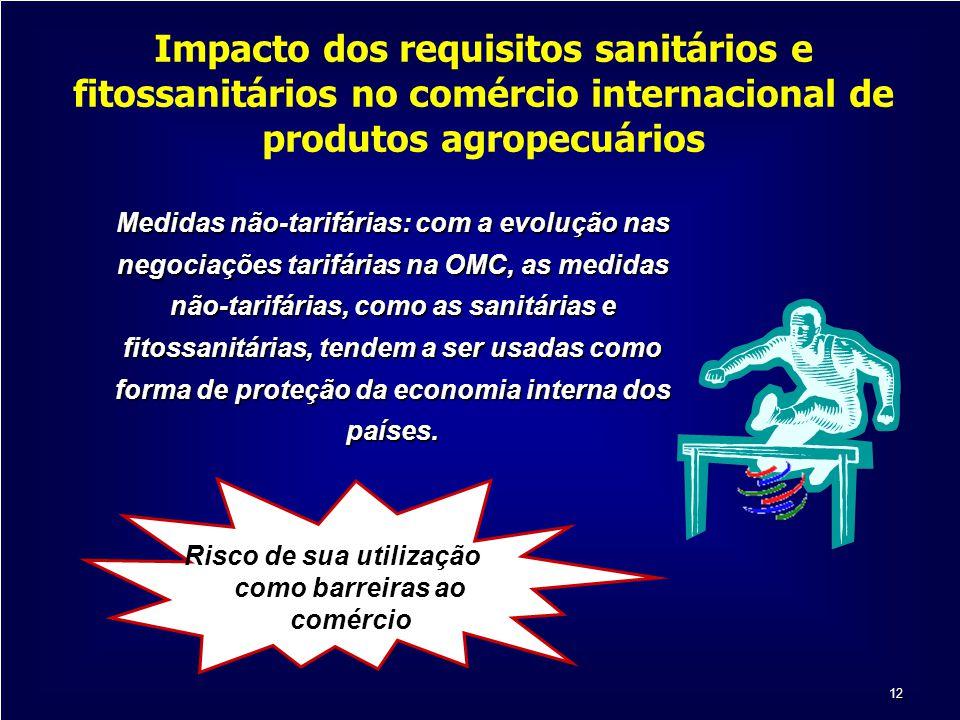 12 Medidas não-tarifárias: com a evolução nas negociações tarifárias na OMC, as medidas não-tarifárias, como as sanitárias e fitossanitárias, tendem a
