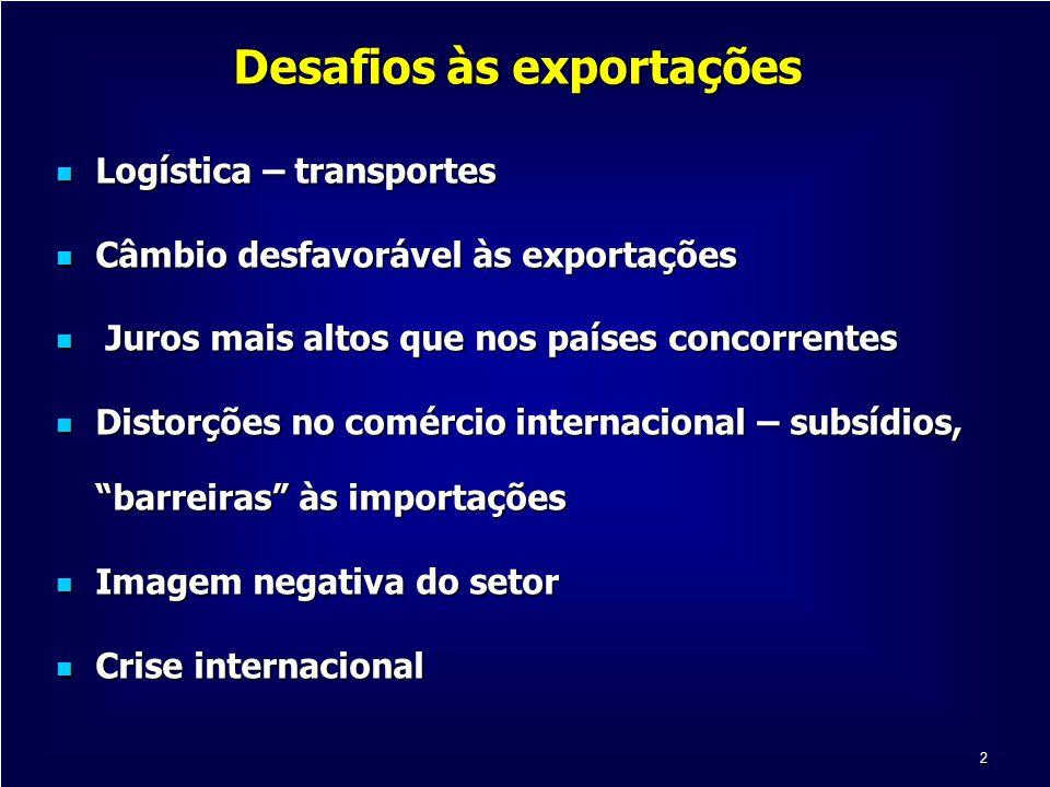 2 Desafios às exportações Logística – transportes Logística – transportes Câmbio desfavorável às exportações Câmbio desfavorável às exportações Juros