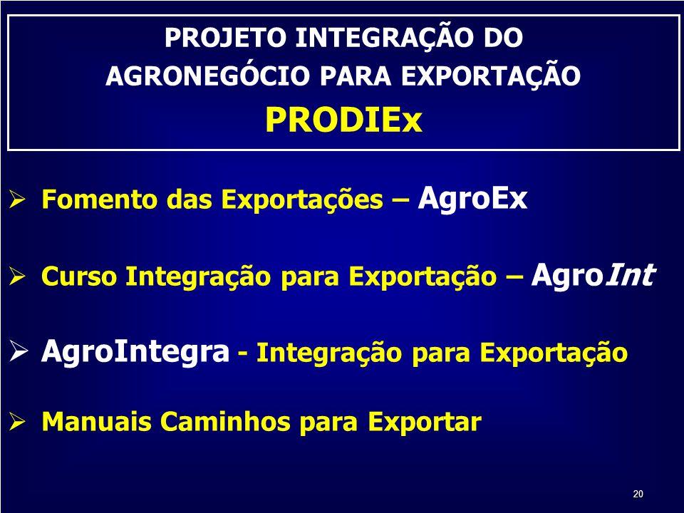 20  Fomento das Exportações – AgroEx  Curso Integração para Exportação – AgroInt  AgroIntegra - Integração para Exportação  Manuais Caminhos para