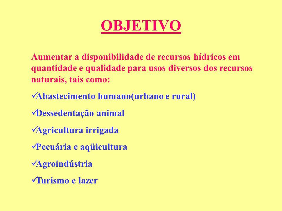 OBJETIVO Aumentar a disponibilidade de recursos hídricos em quantidade e qualidade para usos diversos dos recursos naturais, tais como: Abastecimento humano(urbano e rural) Dessedentação animal Agricultura irrigada Pecuária e aqüicultura Agroindústria Turismo e lazer